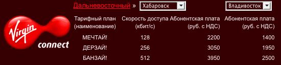 Цены Virgin Connect в Хабаровске и Владивостоке на 9 октября 2008г.
